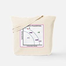 Cute Possibilities Tote Bag