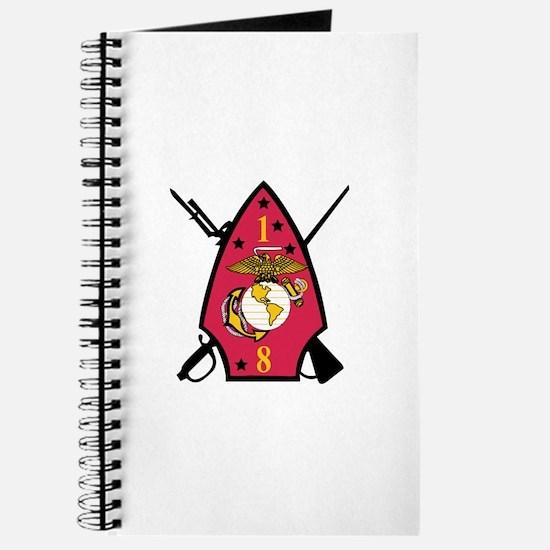 1st Battalion - 8th Marines Journal