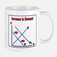 Increase in Demand Mugs