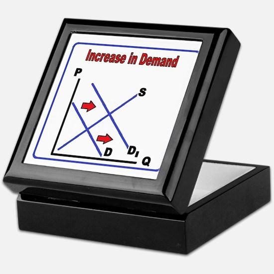 Unique Economics Keepsake Box