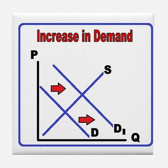 Unique Economics Tile Coaster
