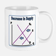 Decrease in Supply Mugs