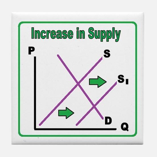 Funny Economics Tile Coaster