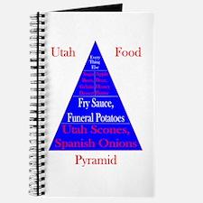 Utah Food Pyramid Journal