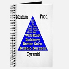 Montana Food Pyramid Journal