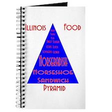 Illinois Food Pyramid Journal