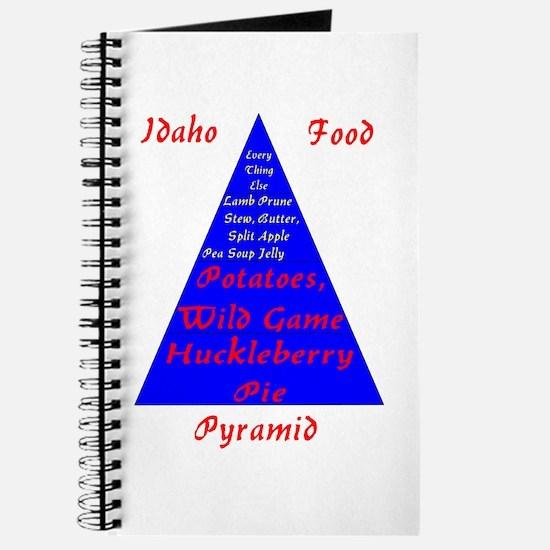 Idaho Food Pyramid Journal