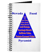 Nevada Food Pyramid Journal