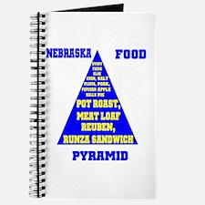 Nebraska Food Pyramid Journal