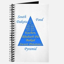 South Dakota Food Pyramid Journal