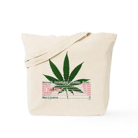 Marijuana Deaths Tote Bag