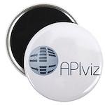 APIviz Magnet