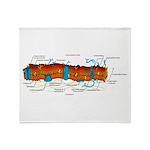 Cell Membrane Throw Blanket