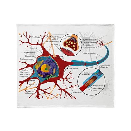 Neuron cell Throw Blanket