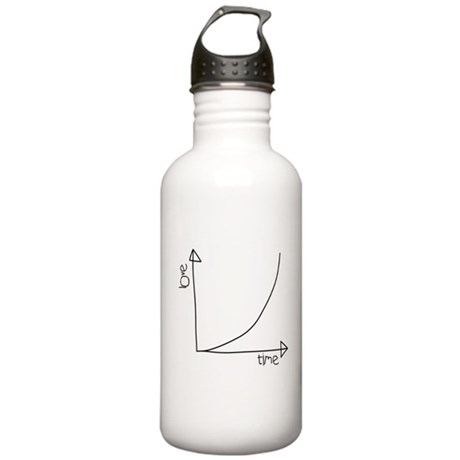 Love Graph Stainless Water Bottle 1.0L