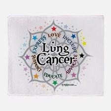 Lung Cancer Lotus Throw Blanket