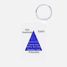 New Hampshire Food Pyramid Keychains