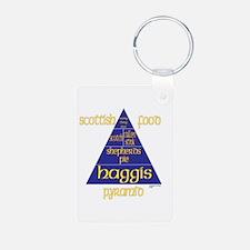 Scottish Food Pyramid Keychains