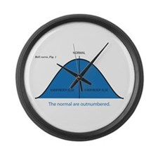 Normal bell curve Large Wall Clock