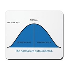 Normal bell curve Mousepad