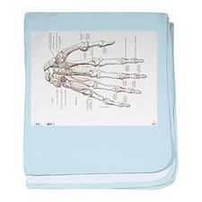 hand anatomy baby blanket