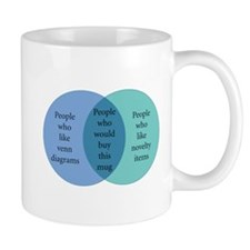 I like Venn Small Mug