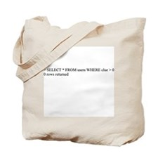 SQLueless Tote Bag