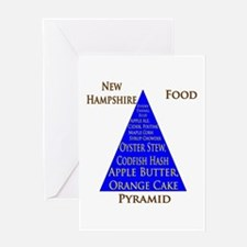 New Hampshire Food Pyramid Greeting Card