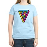CMYK Triangle Women's Light T-Shirt