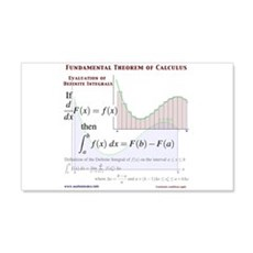 Fundamental Theorem of Calculus 22x14 Wall Peel