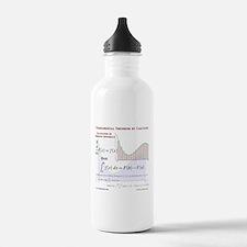 FTC Sports Water Bottle