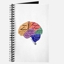 Religion on the Brain Journal