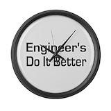 Civil engineer Giant Clocks