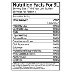 Nutrition Facts For 3L Poster
