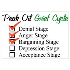 Peak Oil Grief Cycle - Bargai Poster