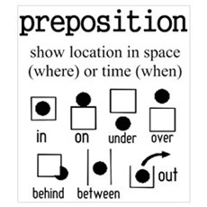 PREPOSITION Framed Print