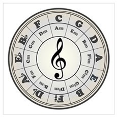 """Pearl"" Circle of Fifths Canvas Art"