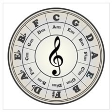 """Pearl"" Circle of Fifths Poster"