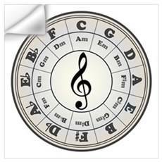 """Pearl"" Circle of Fifths Wall Decal"