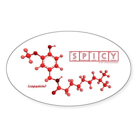 The Capsaicin Collection Sticker (Oval)