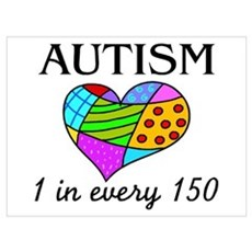 Autism (1 in every 150) Poster