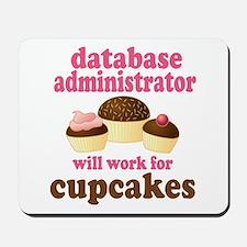 Funny Database Administrator Mousepad