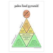 Large Paleo Food Pyramid