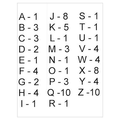 Scrabble Tile Points Poster