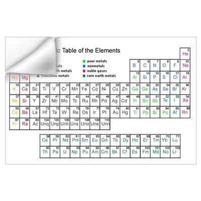 Periodic Table - 1 Wall Decal