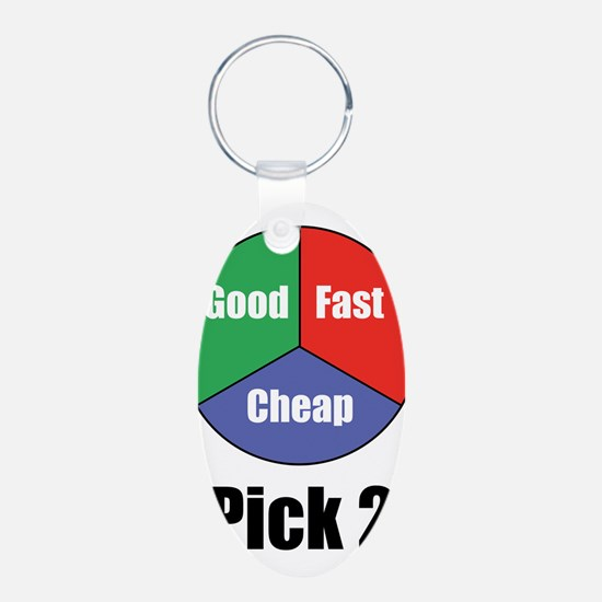 Good Fast Cheap Keychains