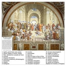 School of Athens Who's Who Poster