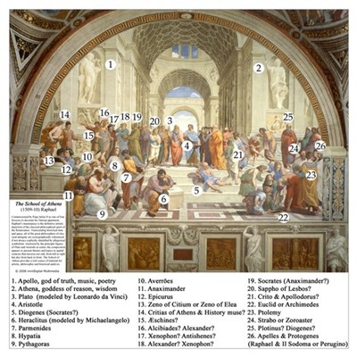 School of Athens Who's Who Canvas Art