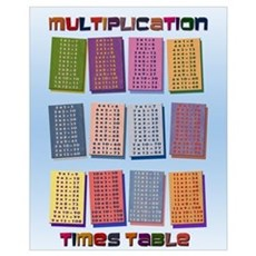 Colorful Multiplication Times Table Poster