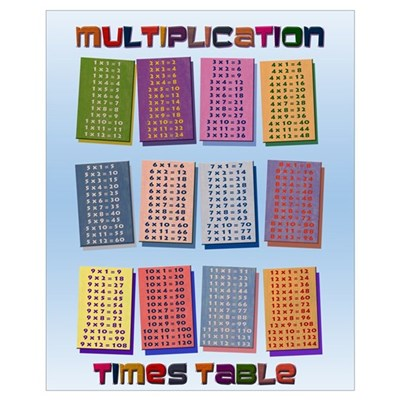 Colorful multiplication times table poster for Table th width attribute